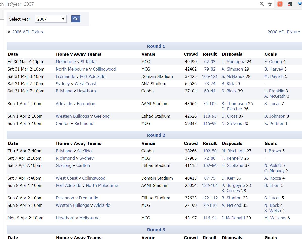 Getting AFL Player Data · Robert Nguyen